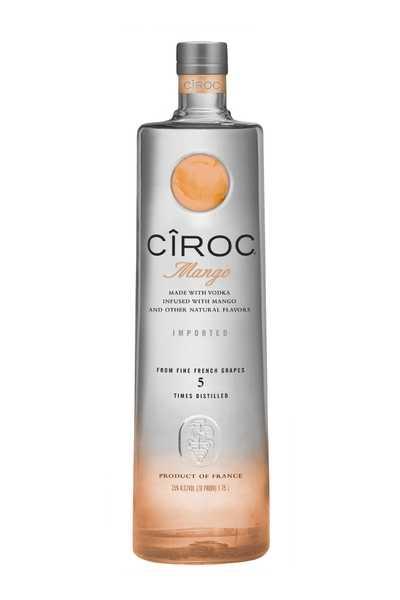 CIROC-Mango